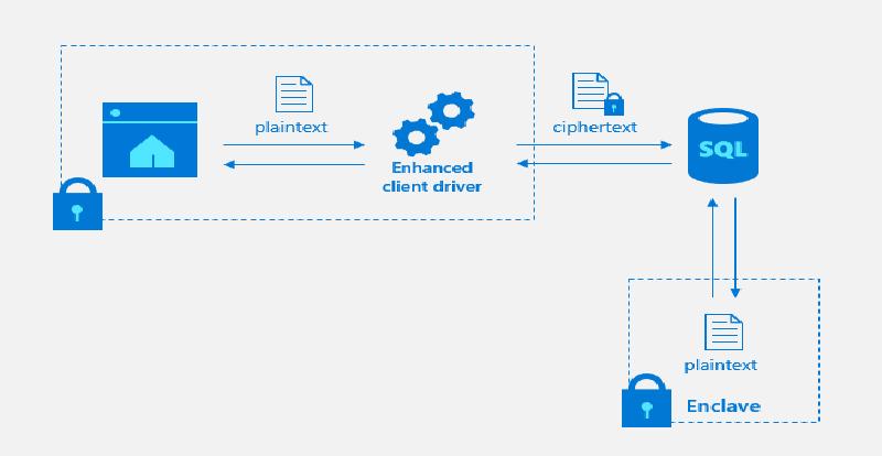 SQL Server 2019 Standard 5pcs